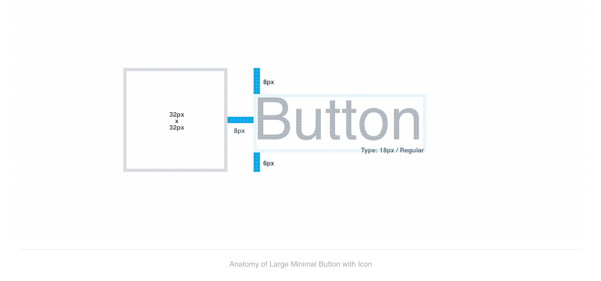 Anatomy of Large Minimal Button